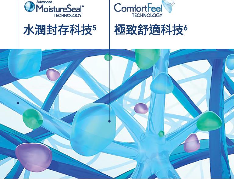 MoistureSeal水潤封存科技, ComfortFeel極致舒適科技